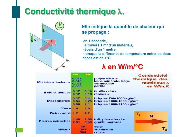 Conductivité thermique