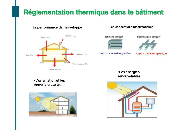 Réglementation thermique dans le bâtiment
