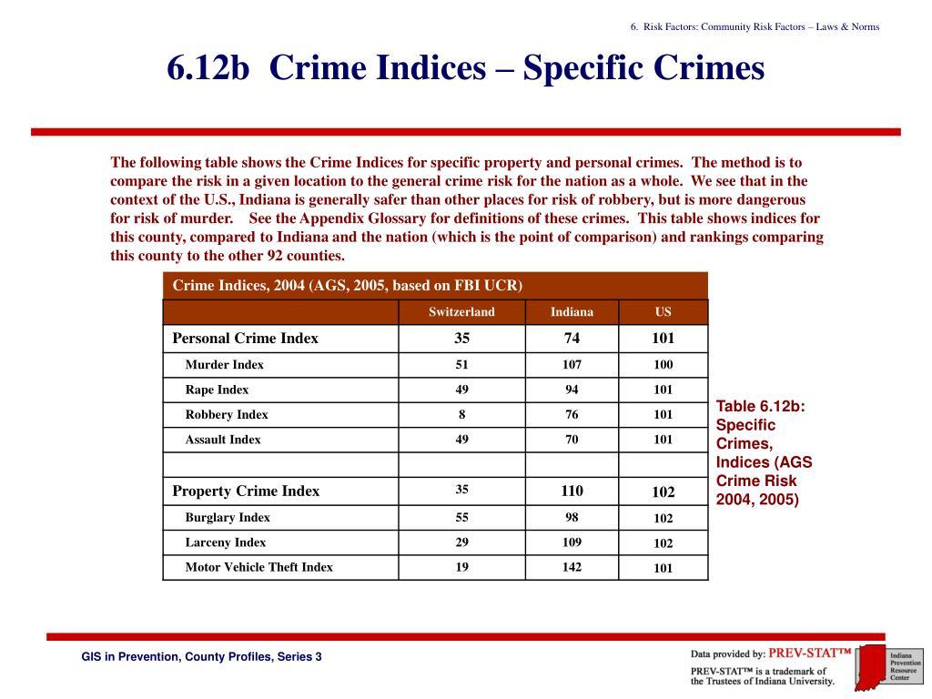 6.12b  Crime Indices – Specific Crimes
