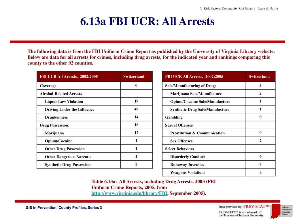 6.13a FBI UCR: All Arrests