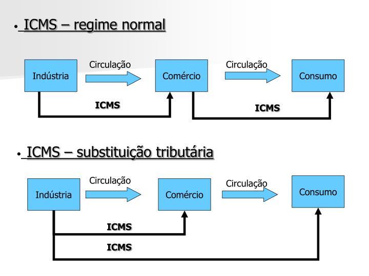 ICMS – regime normal