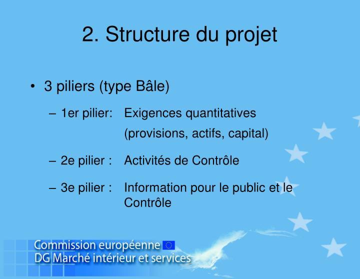2. Structure du projet
