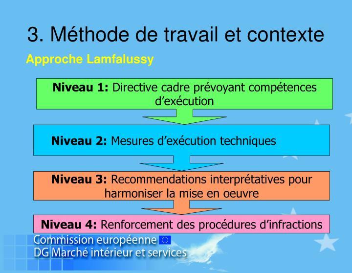 3. Méthode de travail et contexte