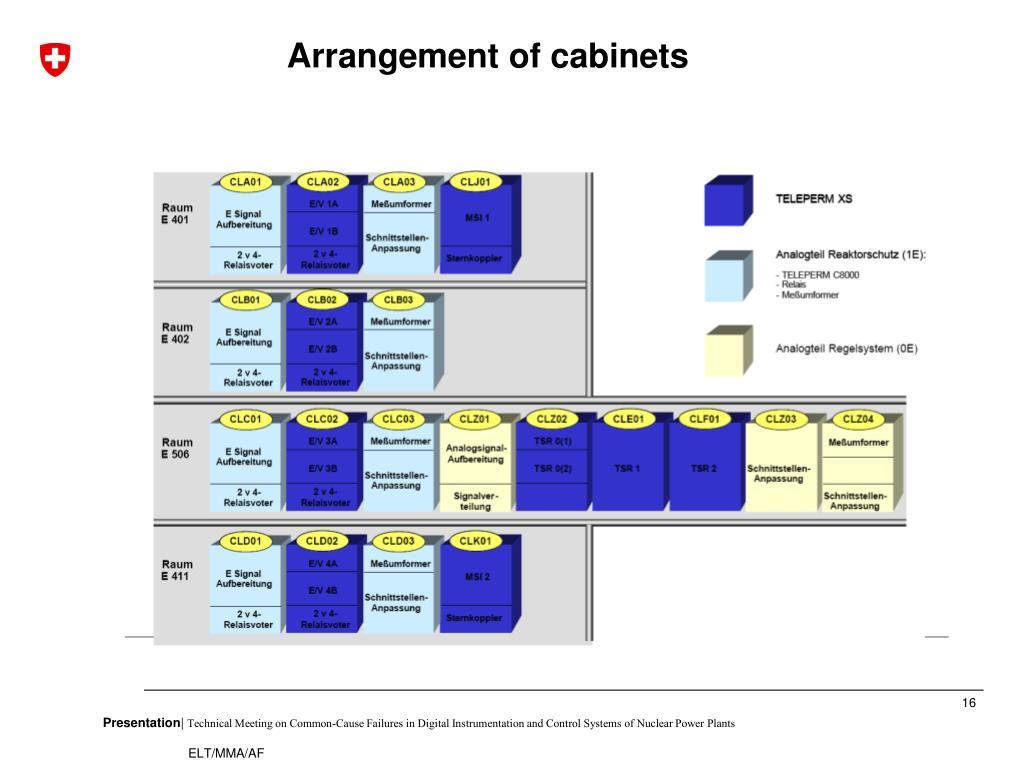 Arrangement of cabinets