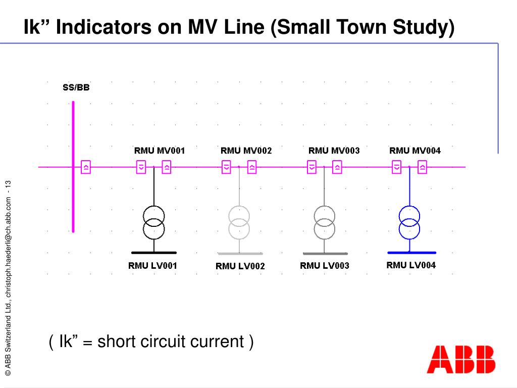 "Ik"" Indicators on MV Line (Small Town Study)"
