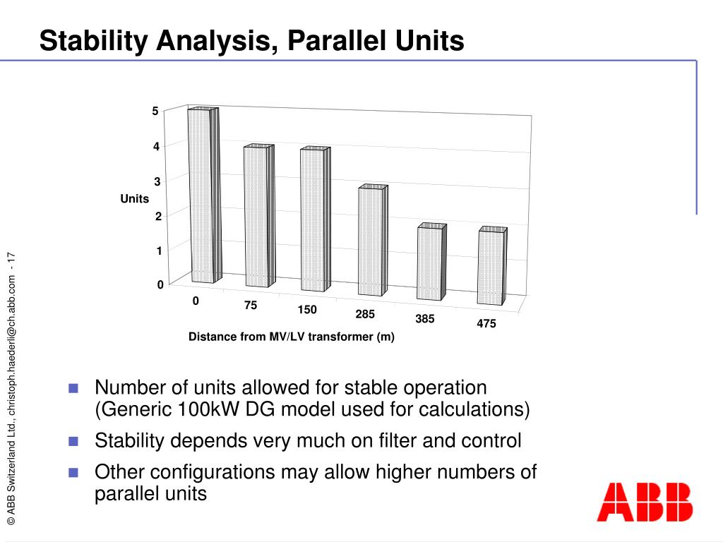 Stability Analysis, Parallel Units