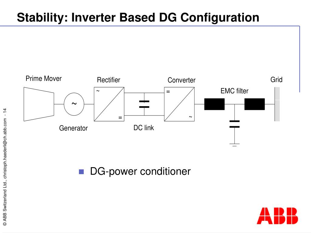 Stability: Inverter Based DG Configuration