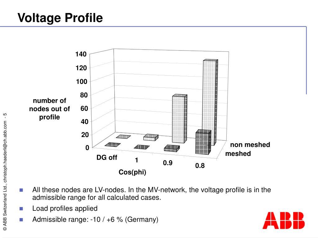 Voltage Profile