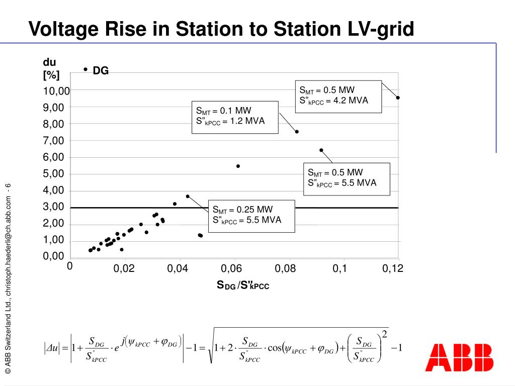 Voltage Rise in Station to Station LV-grid