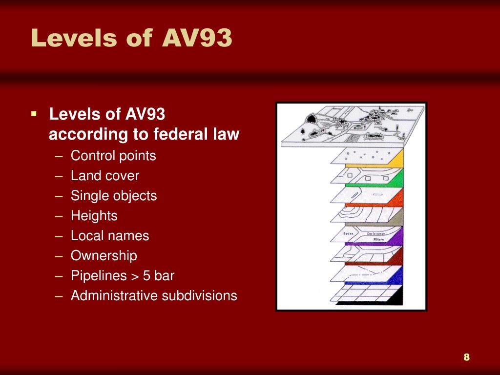 Levels of AV93