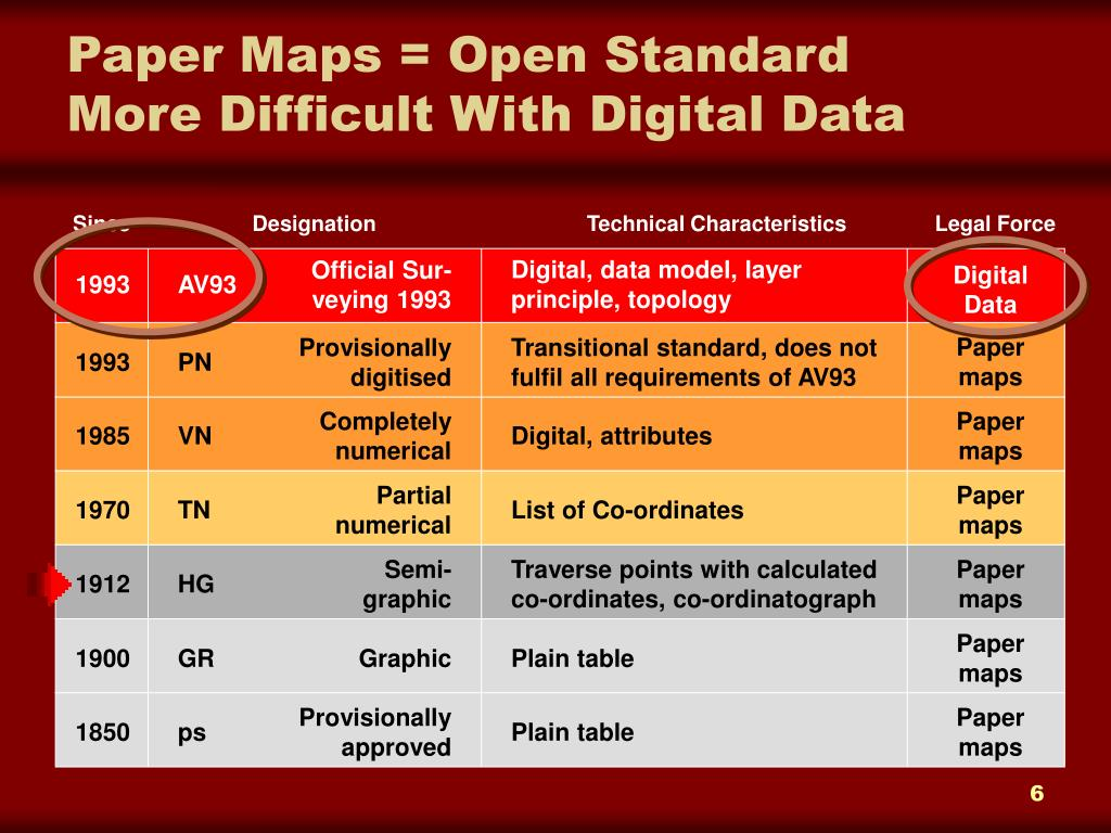 Paper Maps = Open Standard