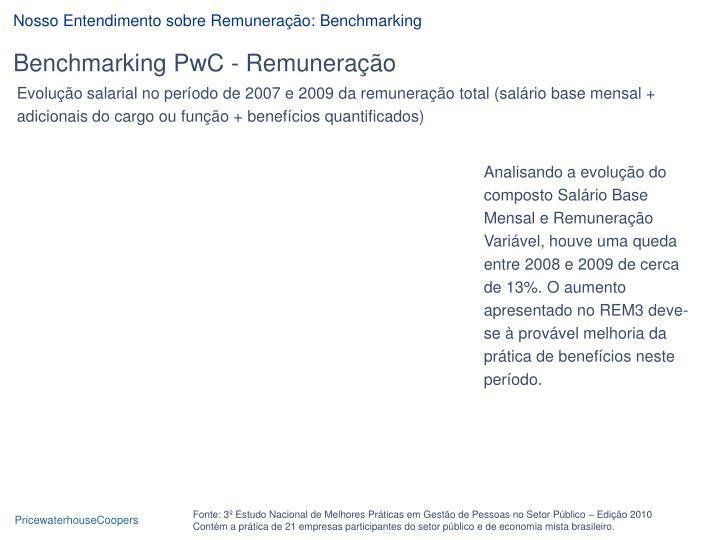Nosso Entendimento sobre Remuneração: Benchmarking