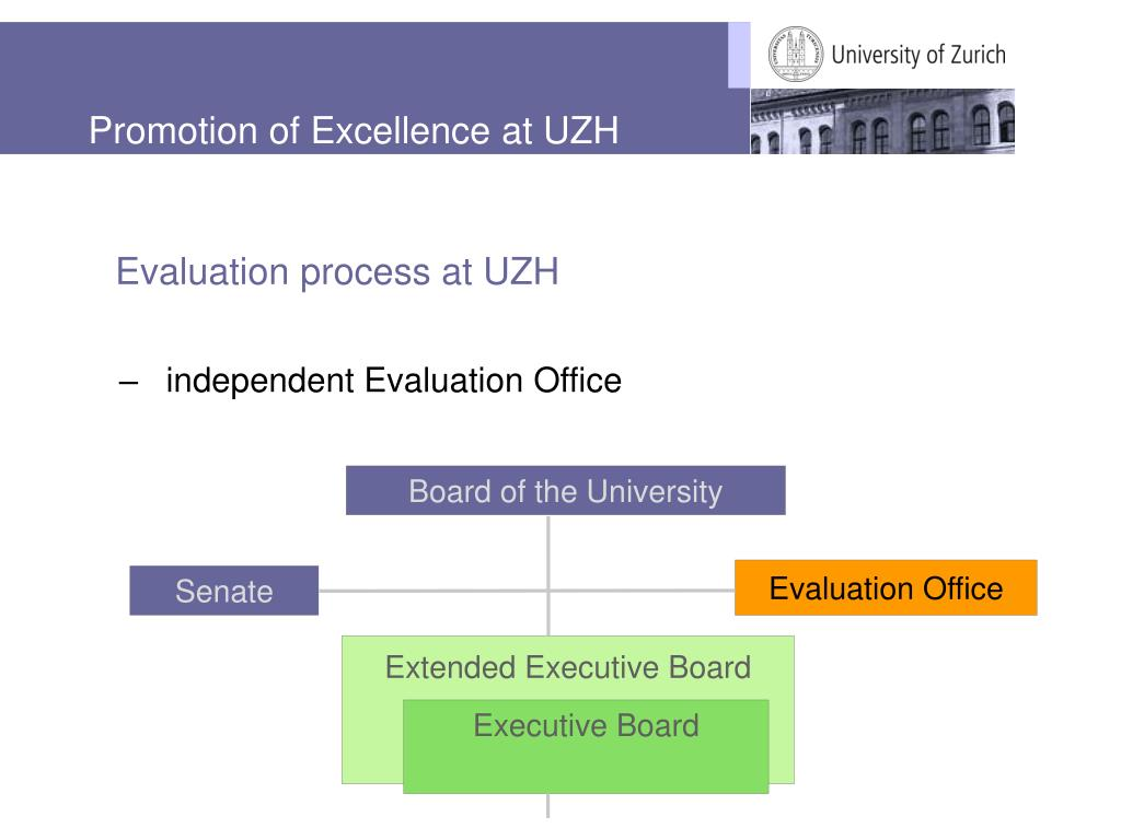 Board of the University