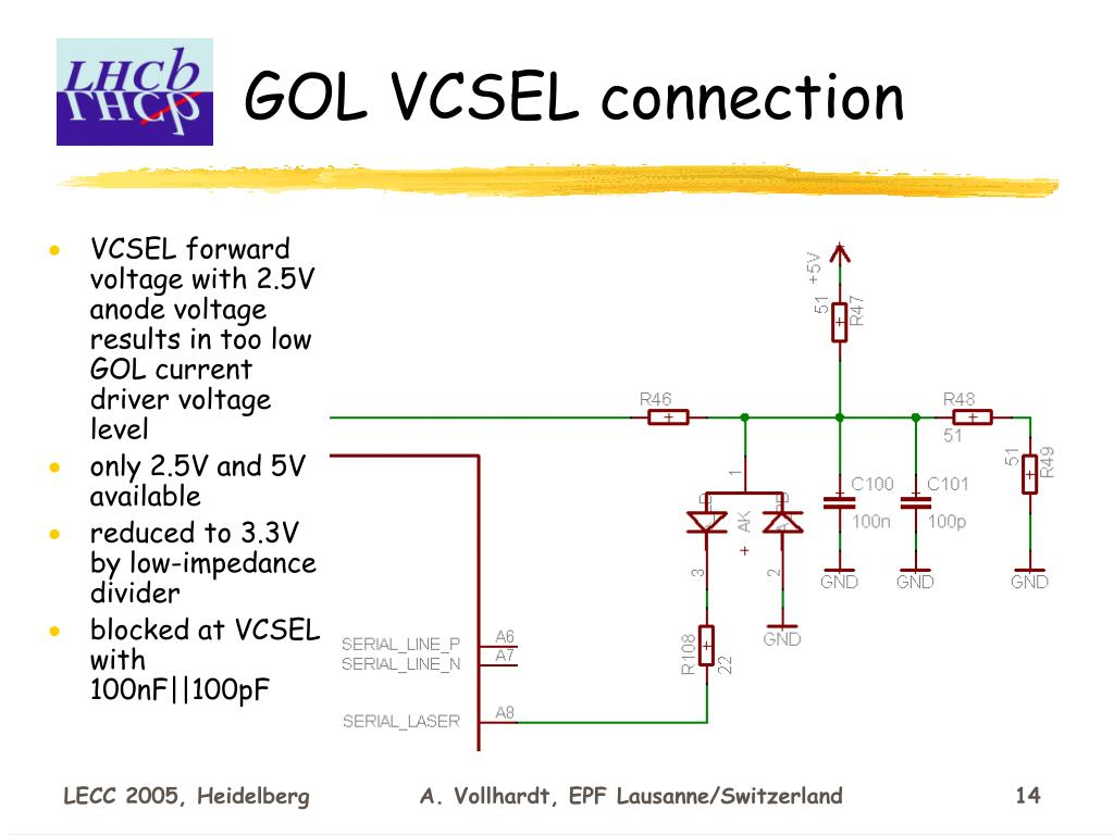 GOL VCSEL connection