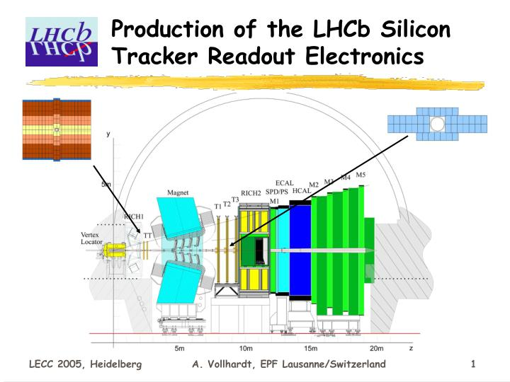 Production of the lhcb silicon tracker readout electronics l.jpg