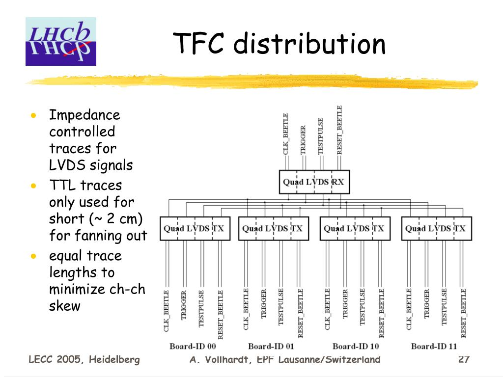 TFC distribution