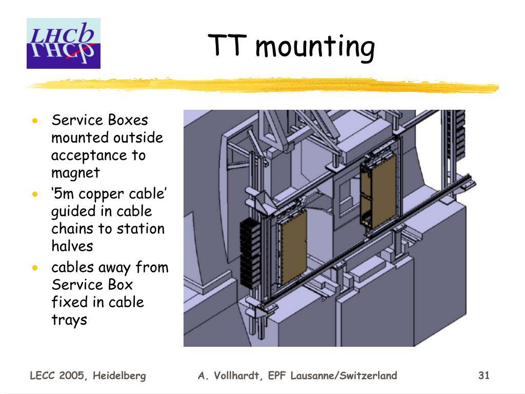 TT mounting