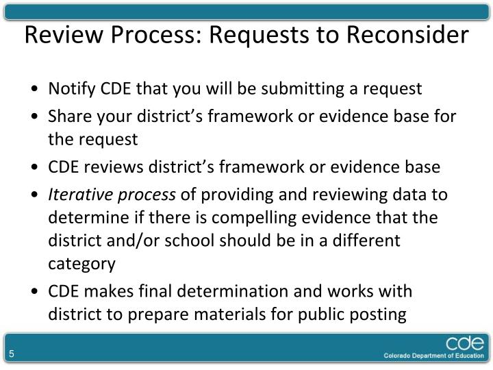 Review Process: Requests to Reconsider