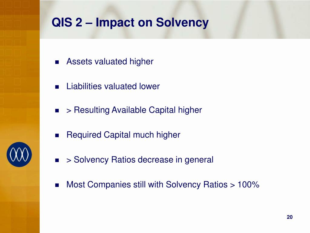 QIS 2 – Impact on Solvency