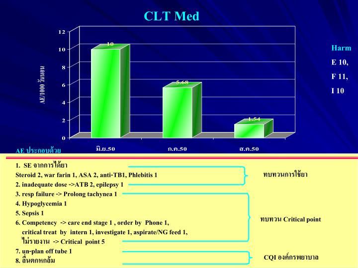CLT Med