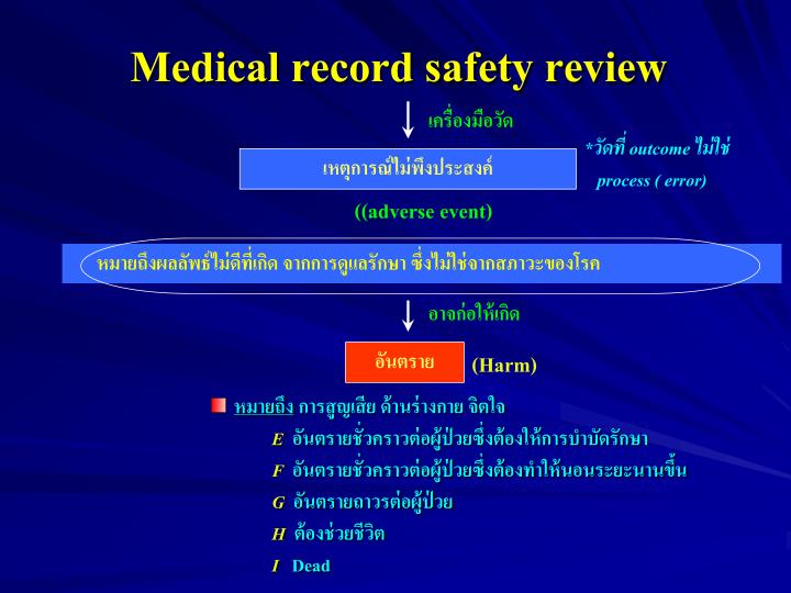 Medical record safety review