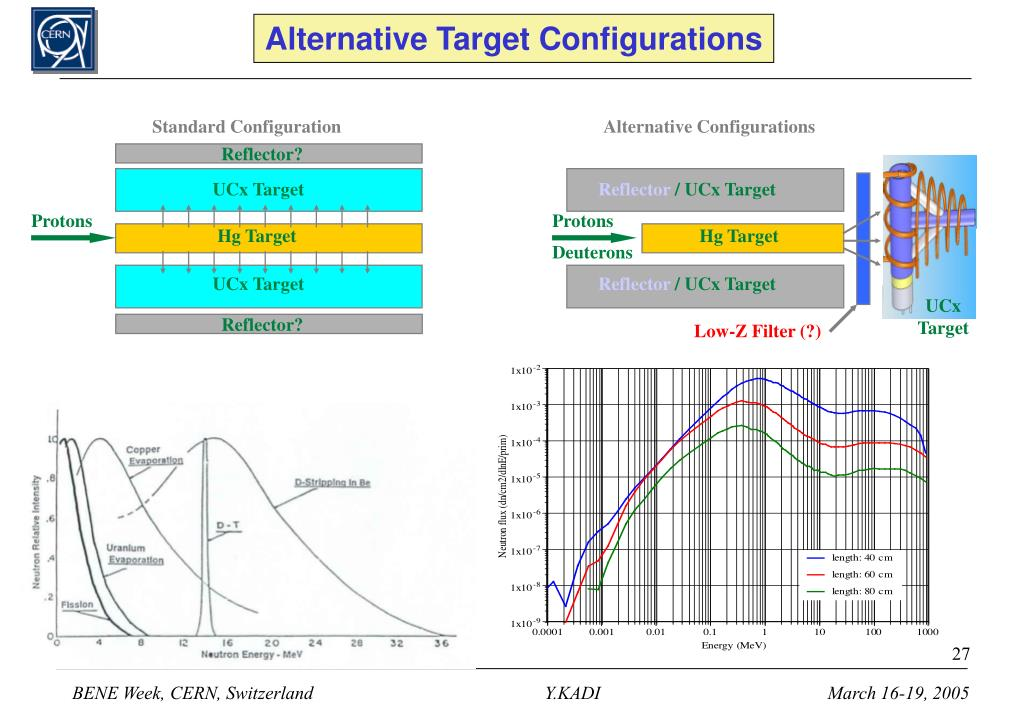 Alternative Target Configurations