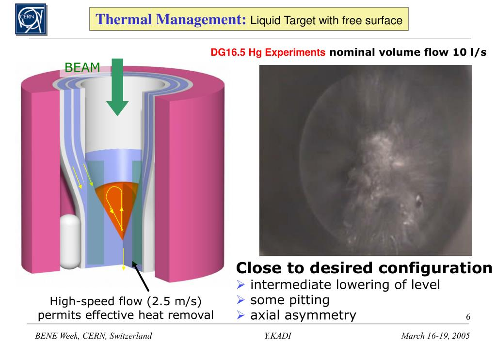 Thermal Management: