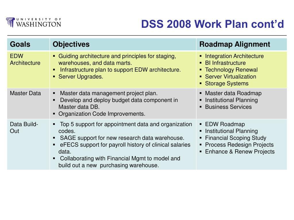 DSS 2008 Work Plan cont'd