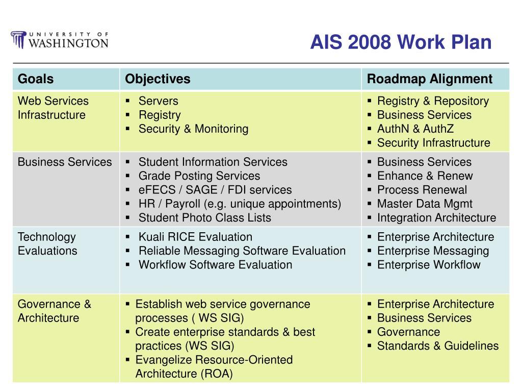 AIS 2008 Work Plan