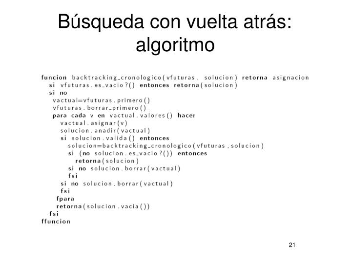 Búsqueda con vuelta atrás: algoritmo