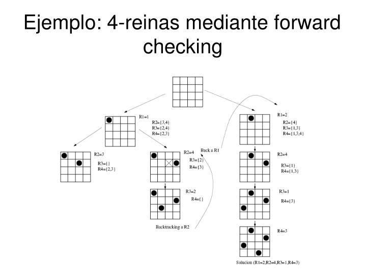 Ejemplo: 4-reinas mediante forward checking