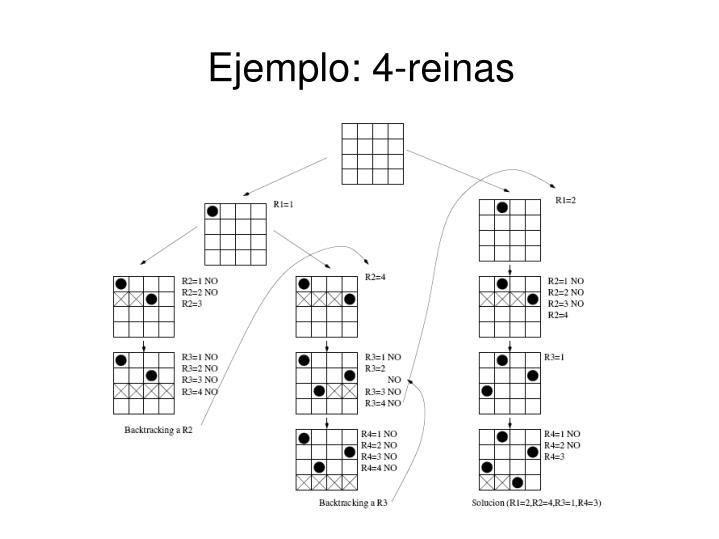 Ejemplo: 4-reinas