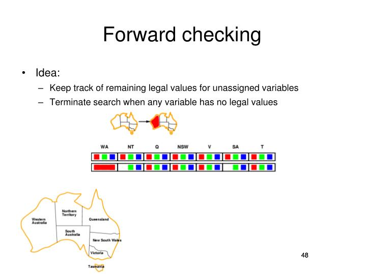 Forward checking