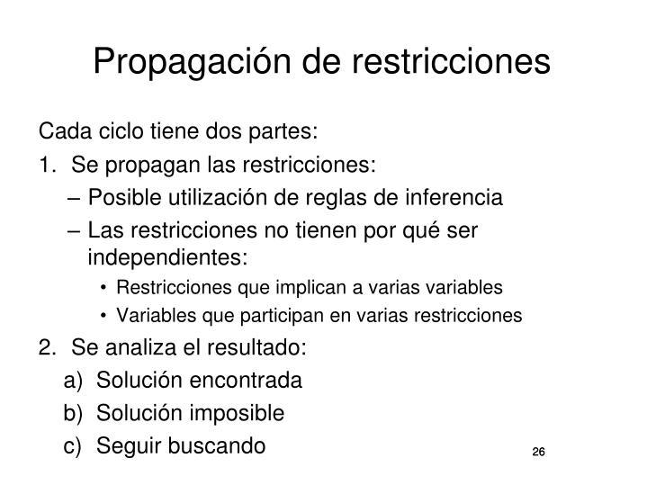 Propagación de restricciones