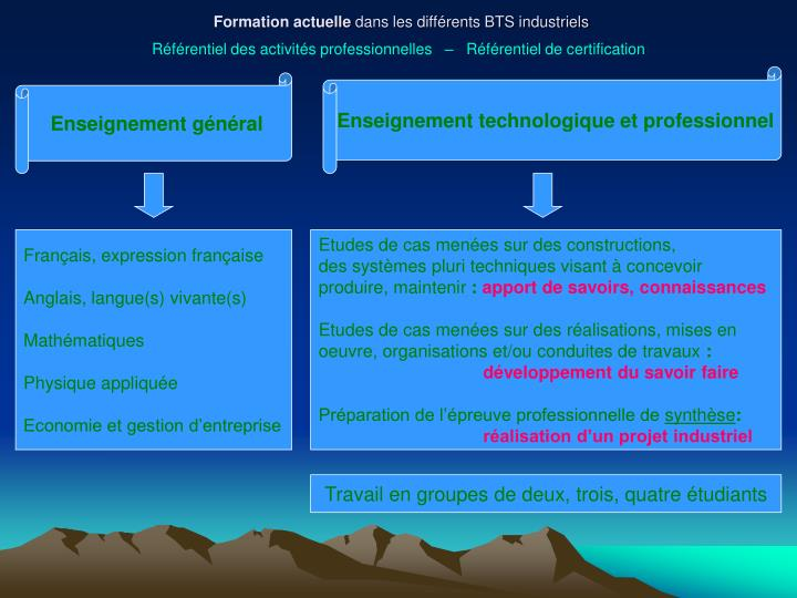 Formation actuelle