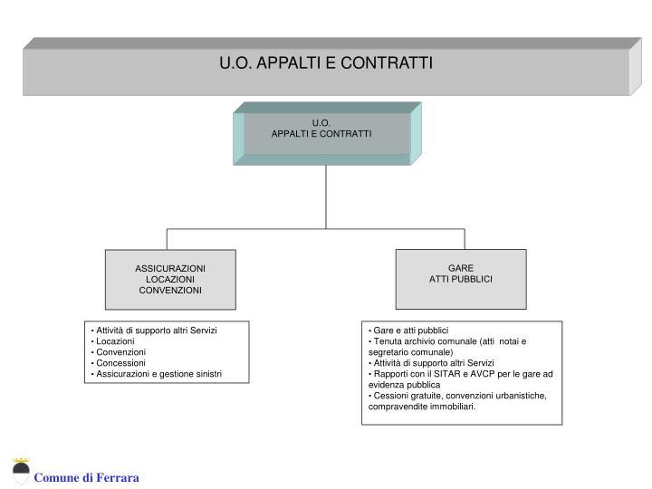 Appalti e Contratti