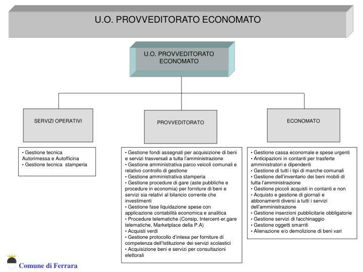 Provveditorato Economato