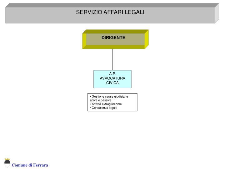 Servizio Affari Legali