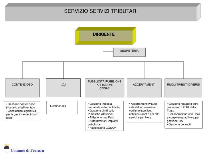 Servizio Tributi
