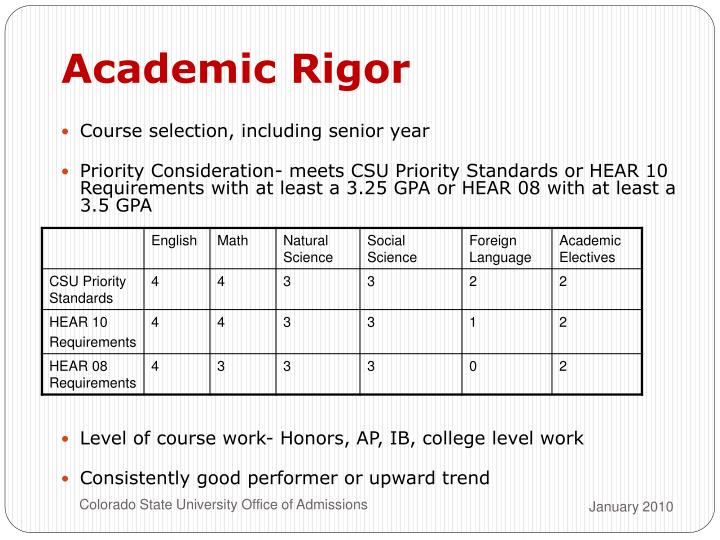 Academic Rigor