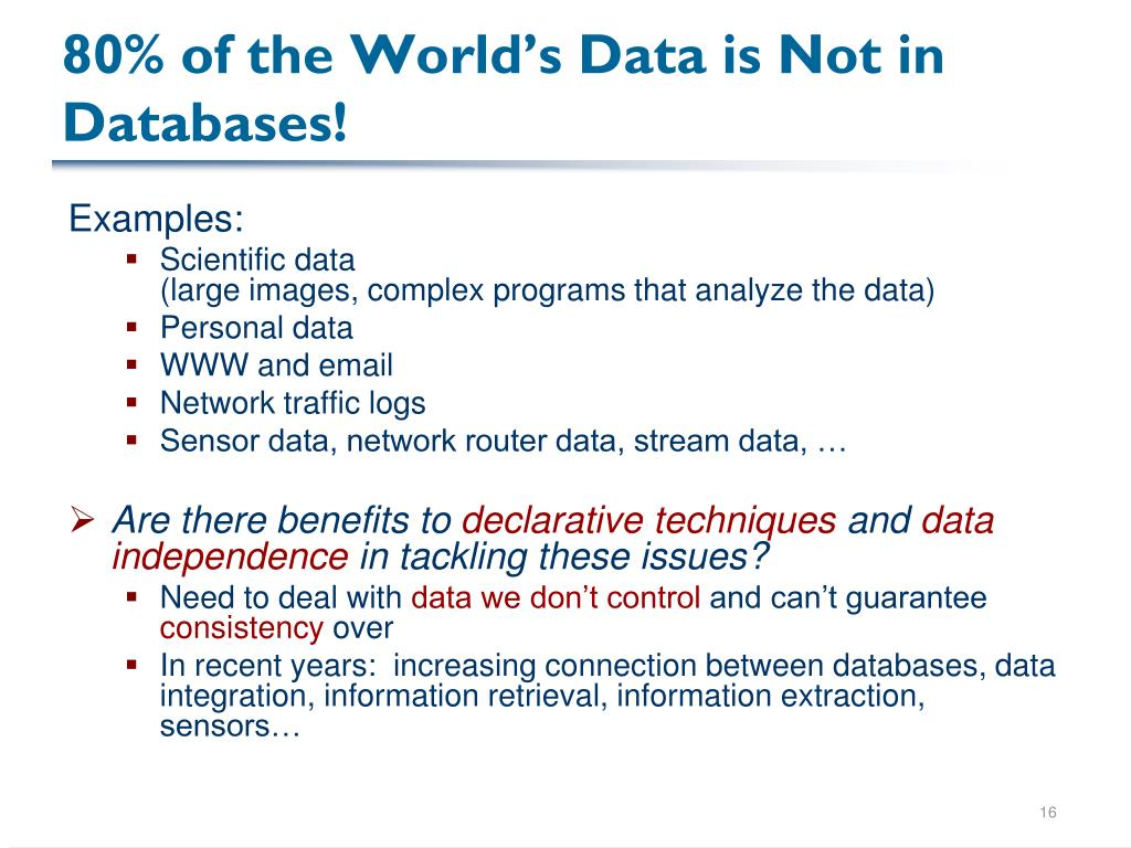 80% of the World's Data is Not in Databases!