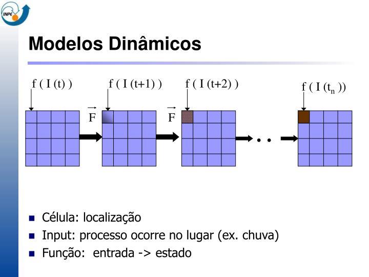 Modelos Dinâmicos