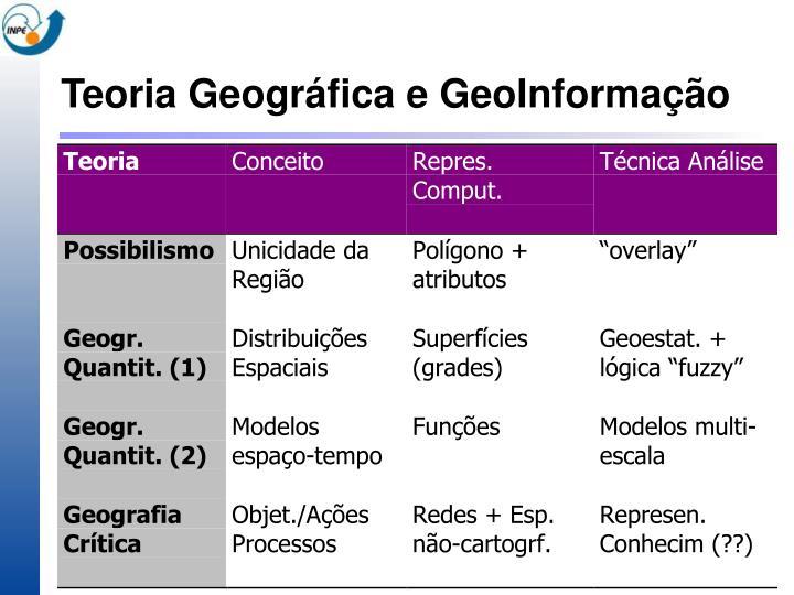 Teoria Geográfica e GeoInformação