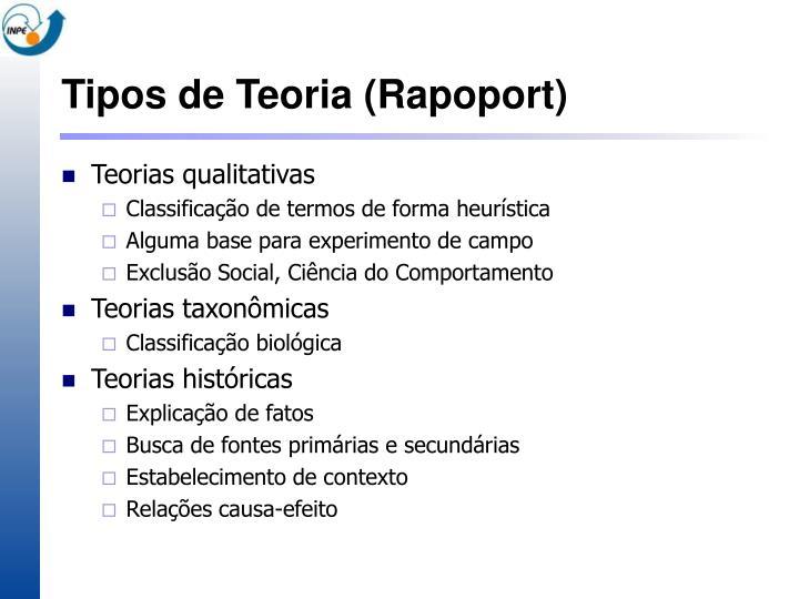 Tipos de Teoria (Rapoport)