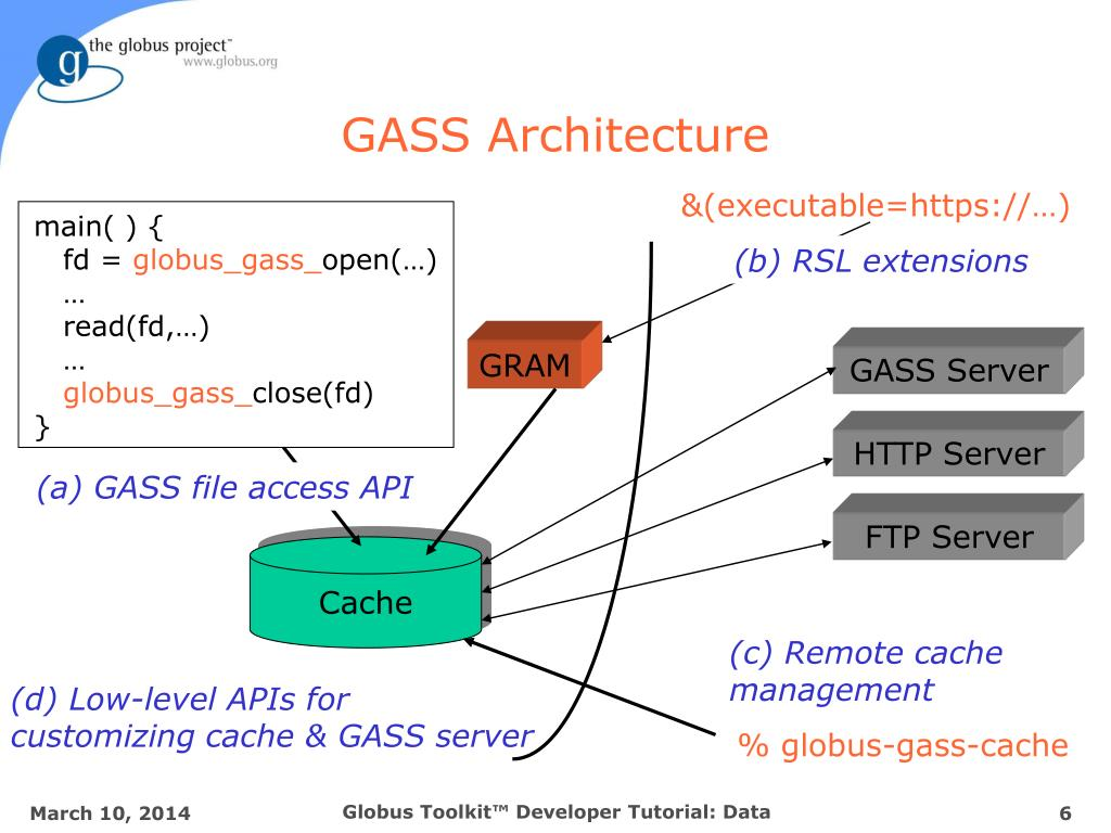 GASS Architecture