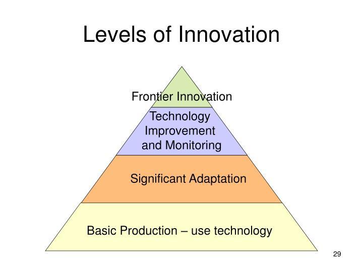 Frontier Innovation