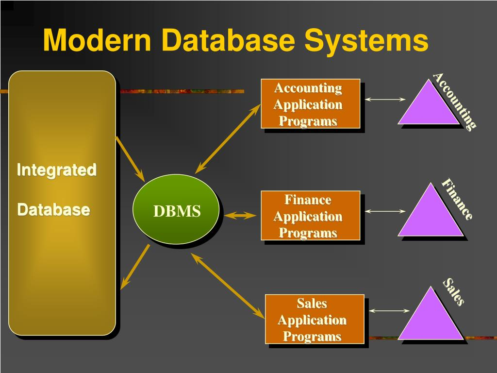 Modern Database Systems