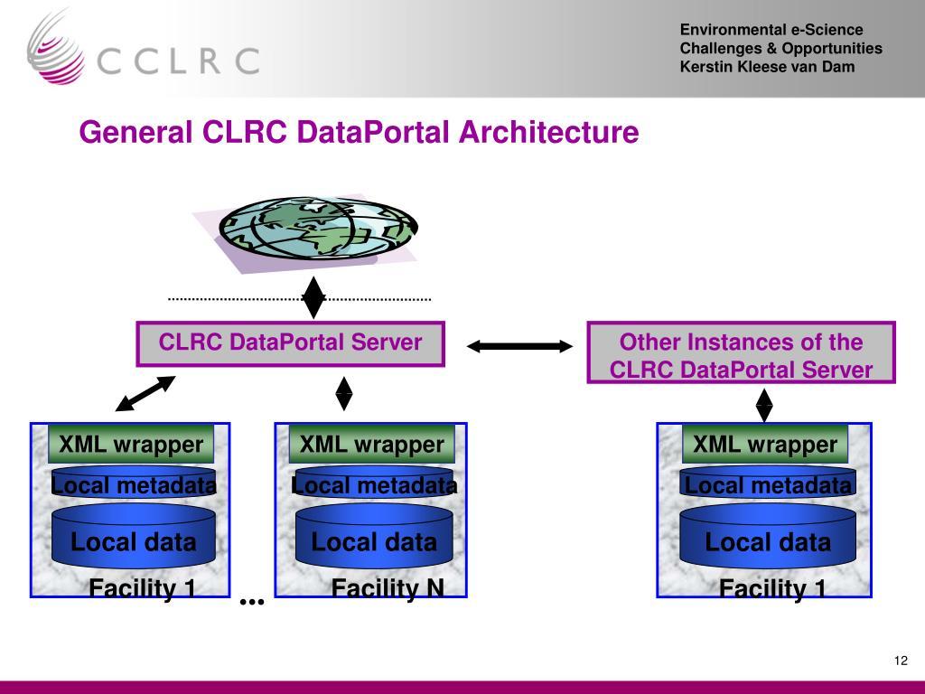 CLRC DataPortal Server
