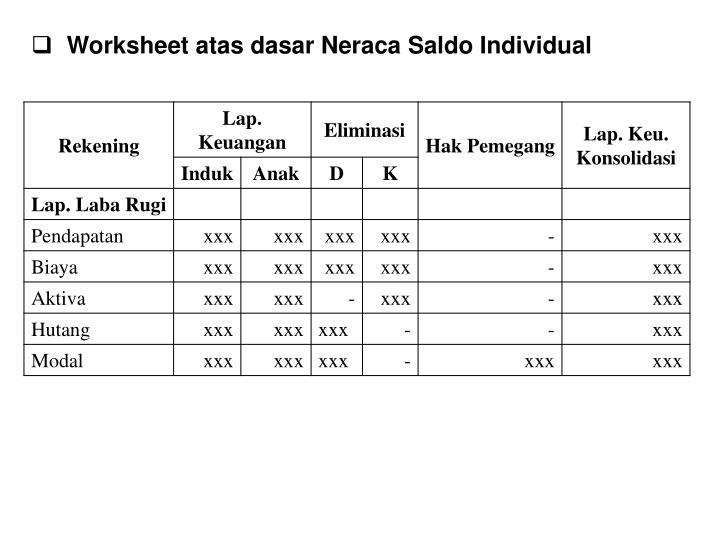 Worksheet atas dasar Neraca Saldo Individual