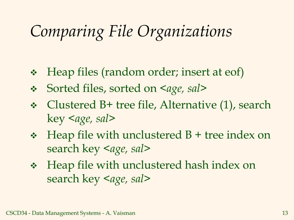 Comparing File Organizations